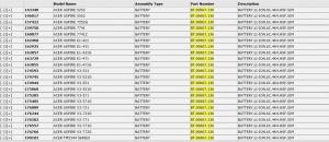bt.00607.136 acer pricelist cross referenz